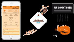 AirPatrol SMS